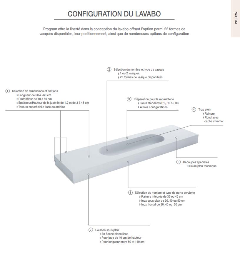 Plan Vasque Program De Chez Hidrobox En Solid Surface Robinet Co